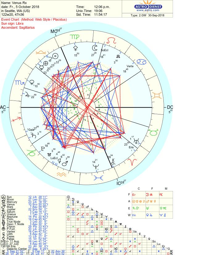 Venus Rx